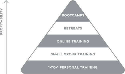 blog_million-dollar-training-business_1